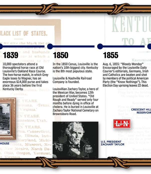 Ford Motor Company History Timeline Images Frompo