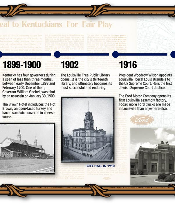 Louisville Kentucky Historical Timeline - History of